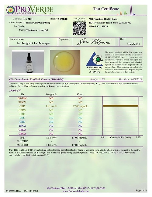 VerifiedCBD Hemp CBD Oil Certificate