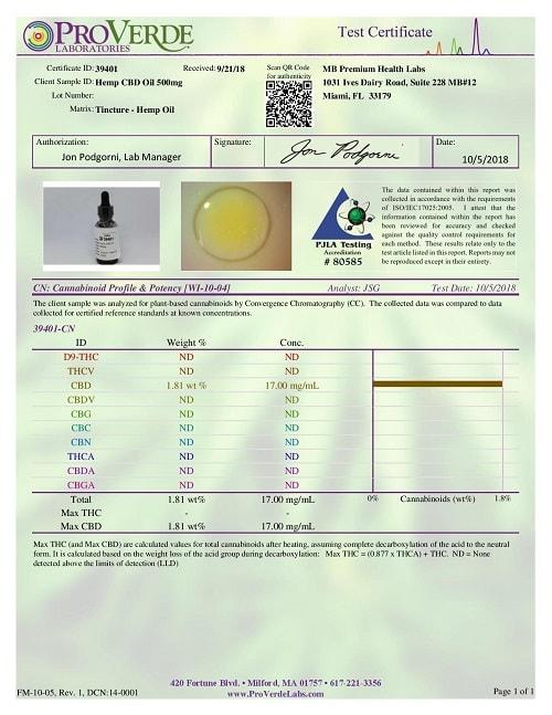 VerifiedCBD Hemp CBD Oil Certificate