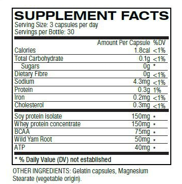 CrazyBulk Anvarol Ingredients