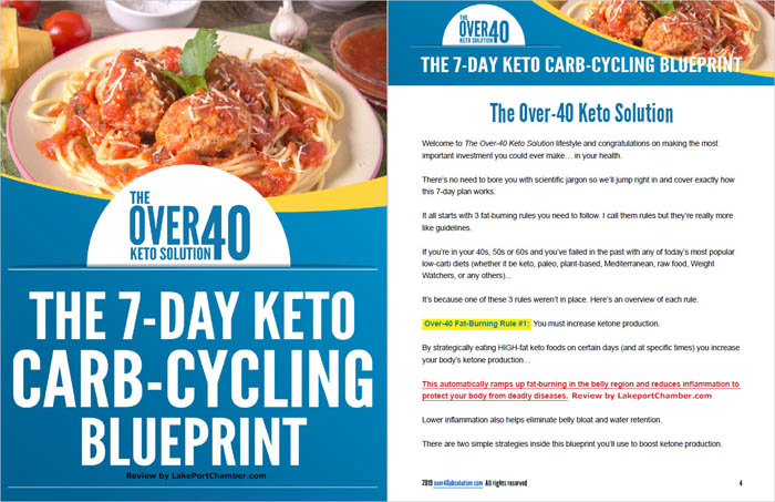 order Over 40 Keto Solution